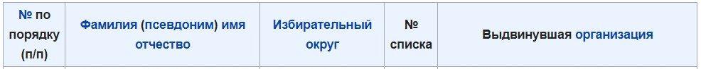 Учредительное собрание 1917 г