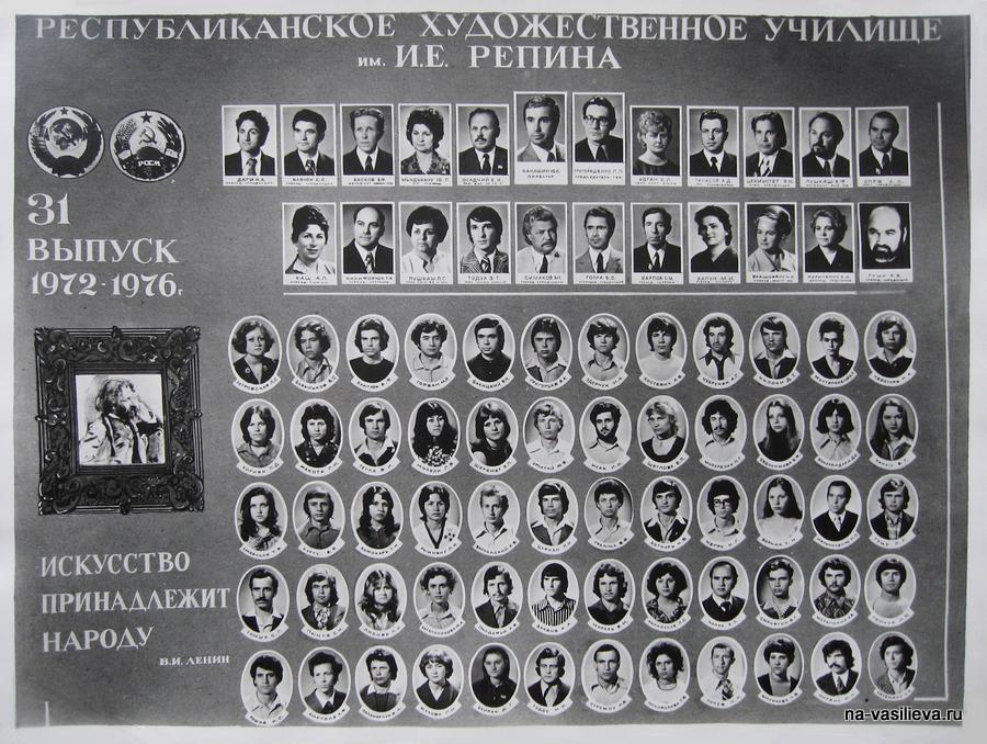 В-Н-Бакицкий-Республиканское-художественное-училище