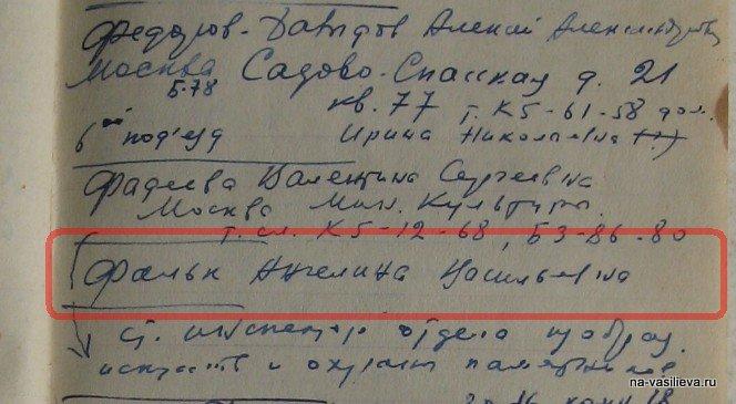 Записная книжка художника А. Васильева