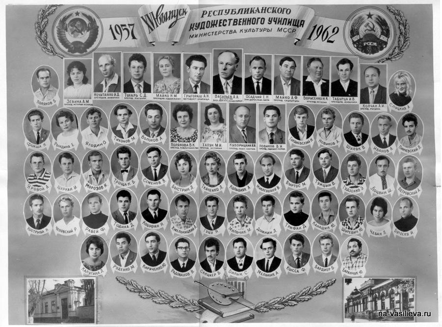 Виньетка РХУ 1962