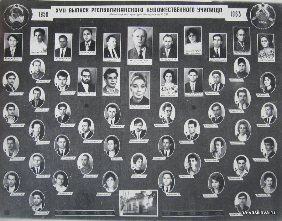 Виньетка РХУ 1963