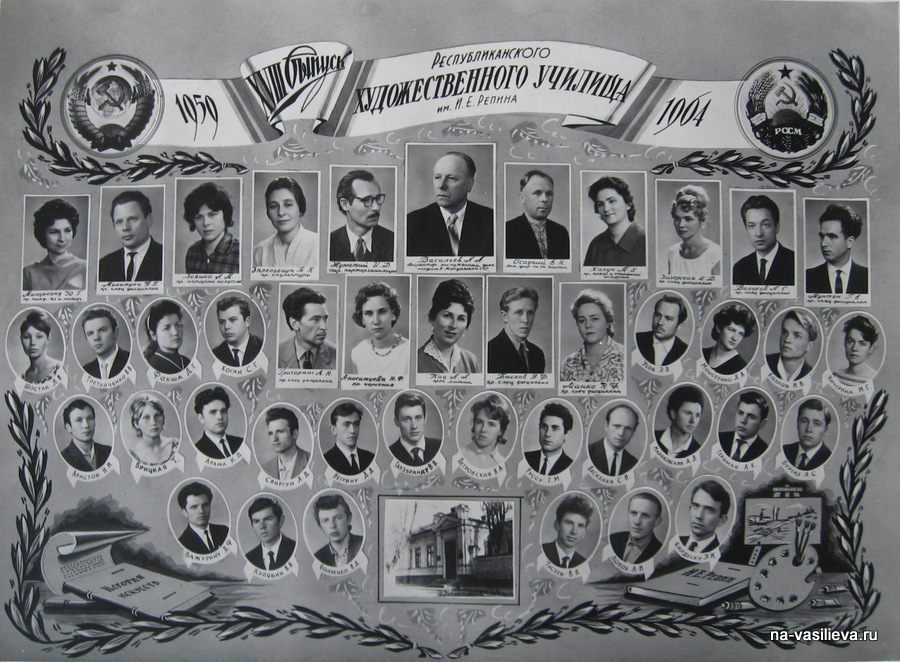 Виньетка РХУ 1964
