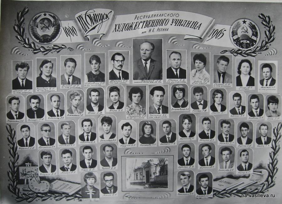 Виньетка РХУ 1965