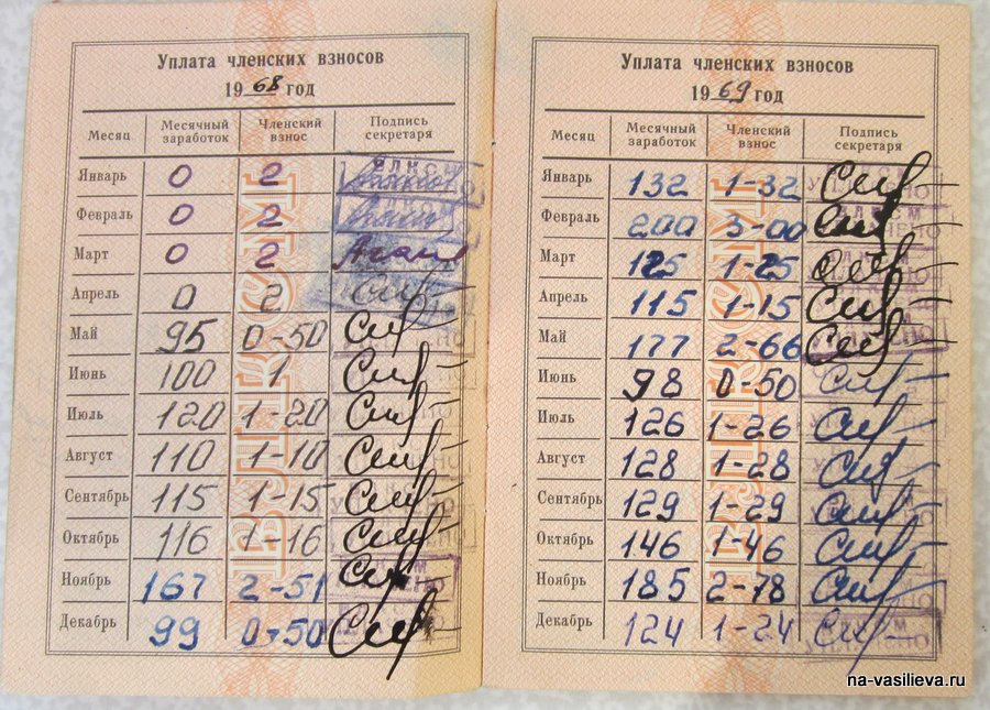 Комсомольский билет Ярослава Васильева 3