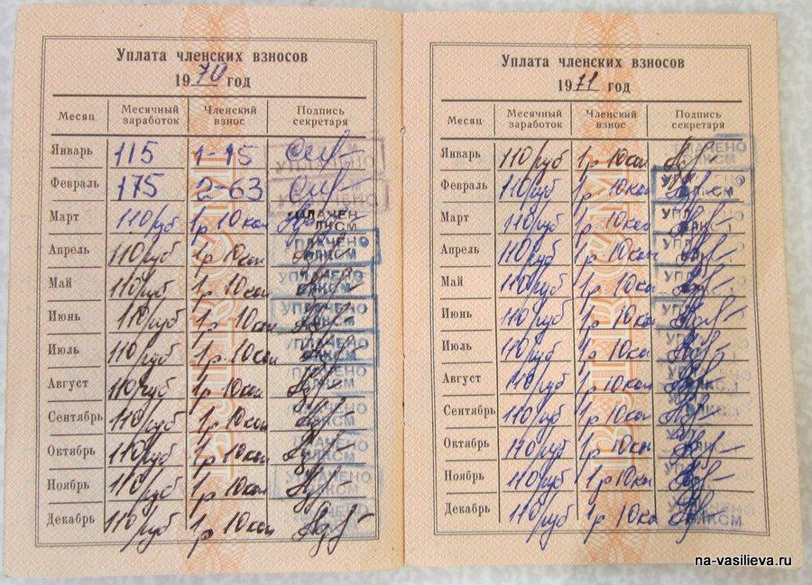 Комсомольский билет Ярослава Васильева 4