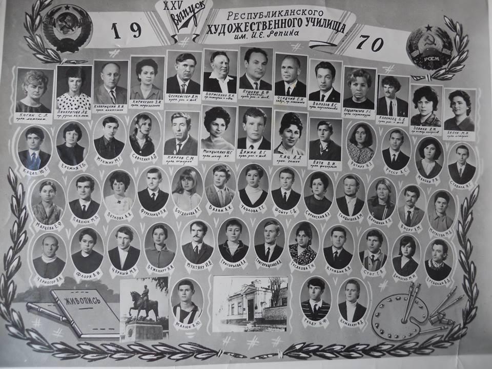 Виньетка РХУ 1970 г.