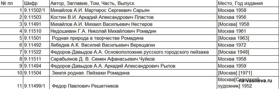 Книги Алексея Васильева в дар Третьяковской галерее 1
