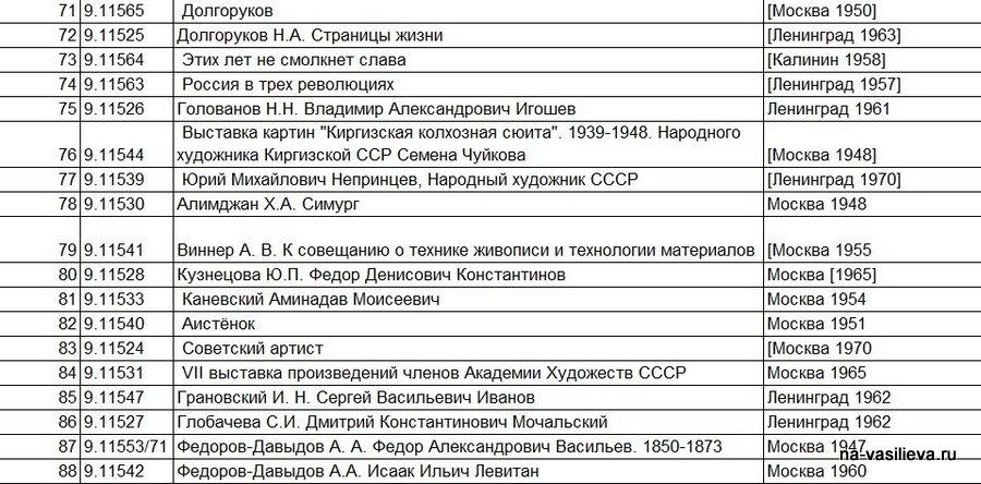 Книги Алексея Васильева в дар Третьяковской галерее 4