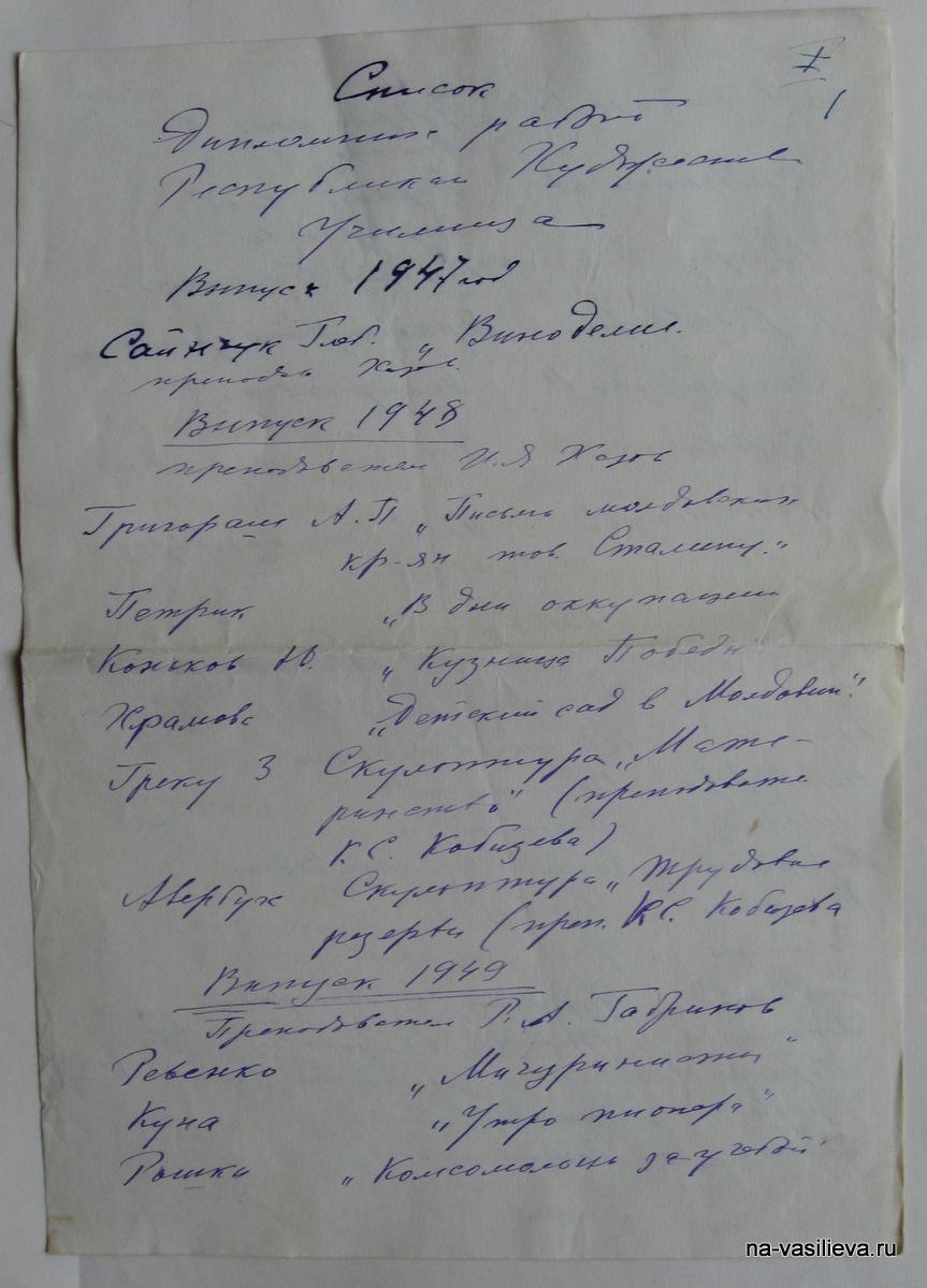 Списой дипломных работ РХУ им. Репина 1