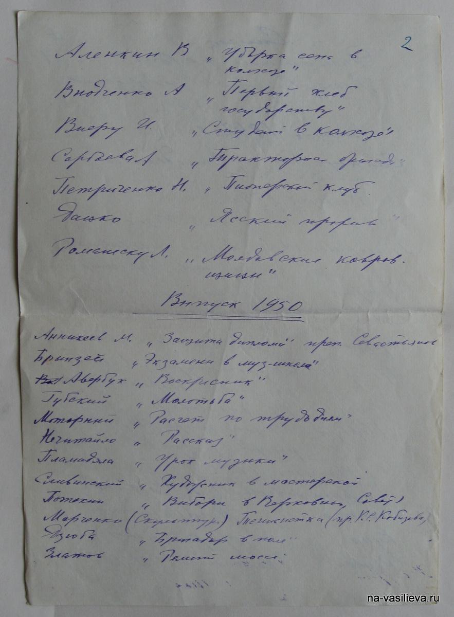 Списой дипломных работ РХУ им. Репина 2