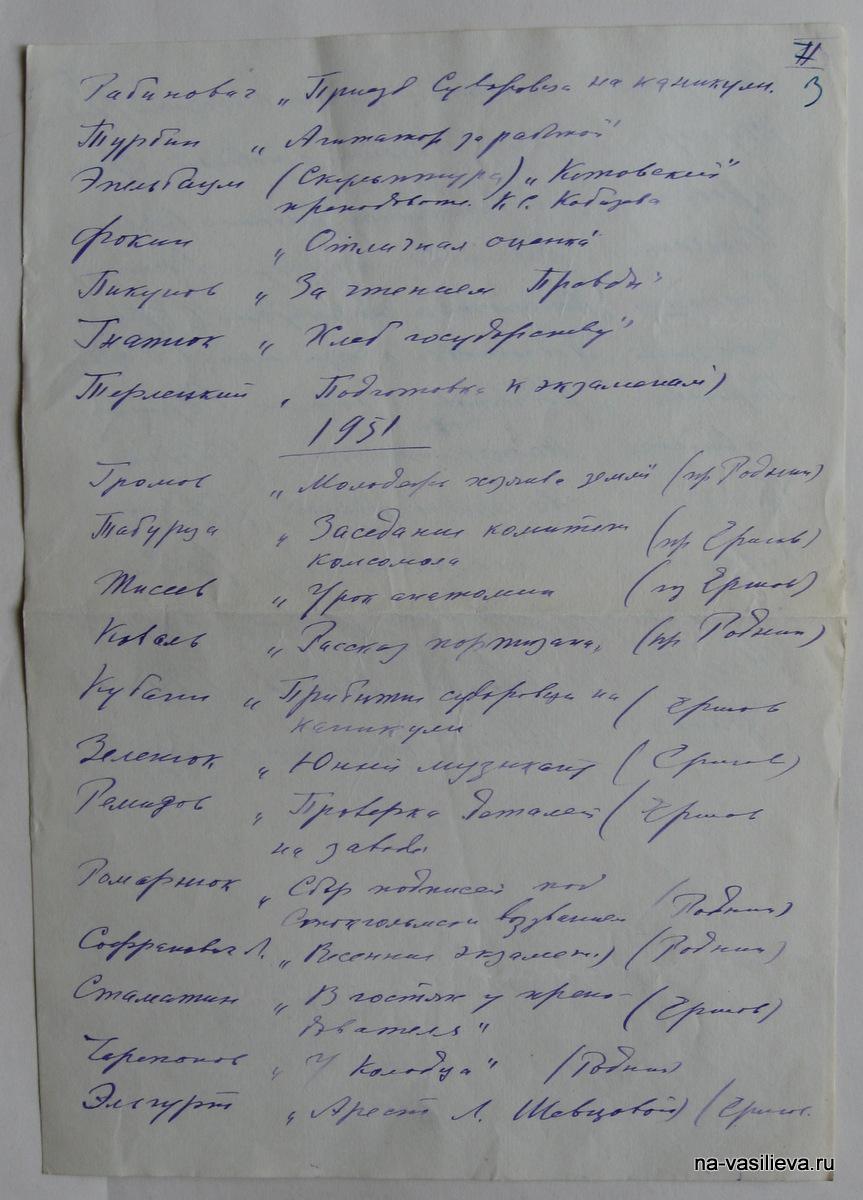 Списой дипломных работ РХУ им. Репина 3