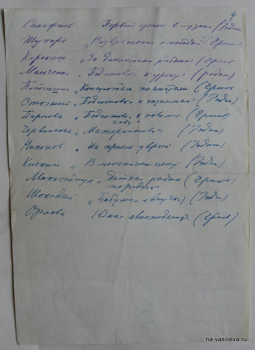 Списой дипломных работ РХУ им. Репина 4