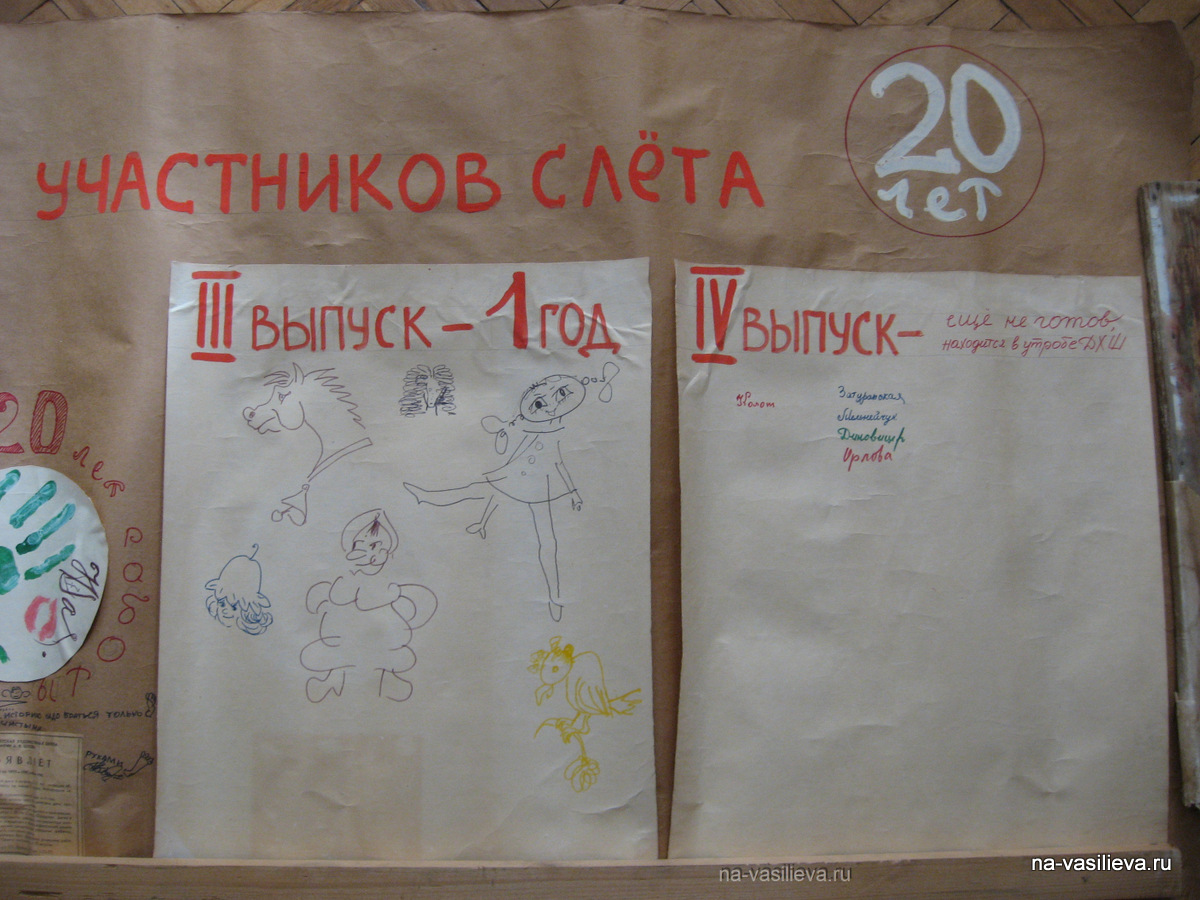 ученики у Натальи Васильевой 21